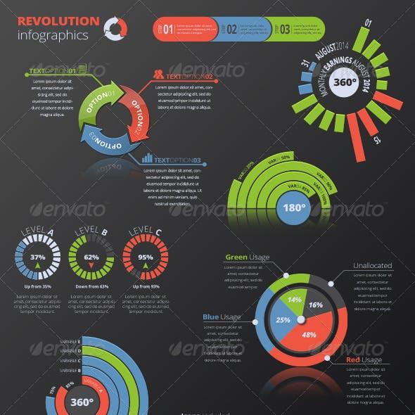 Revolution Infographics
