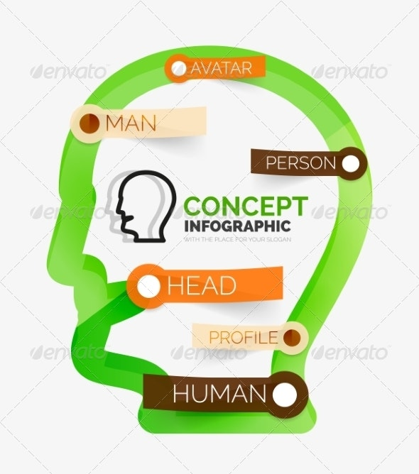 Human Head Infographic Concept - Web Technology