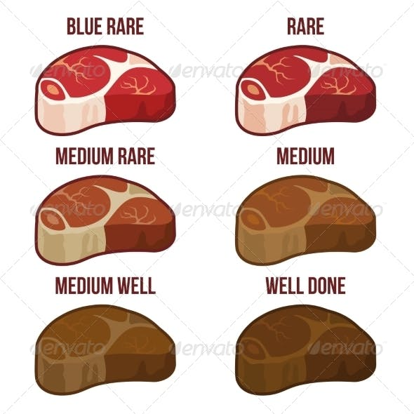 Degrees of Steak Doneness Set