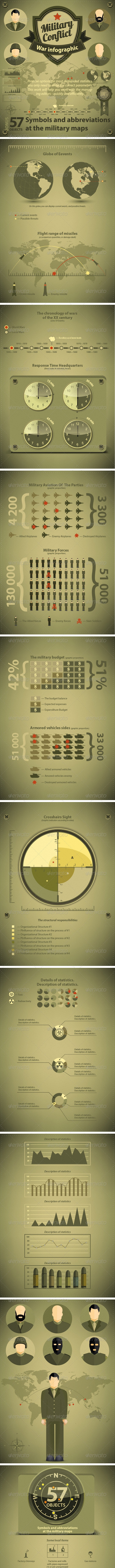 Military Conflict infographics - Infographics