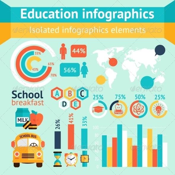 Education Infographic - Miscellaneous Vectors