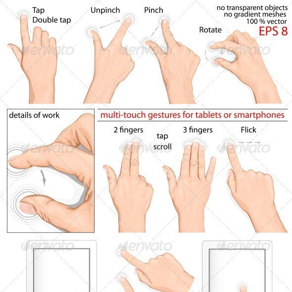 Commonly Used Multi-touch Gestures