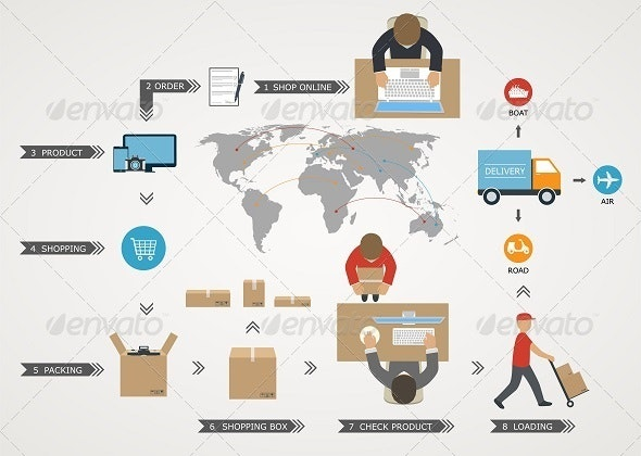 Concept of Delivery Goods - Infographics