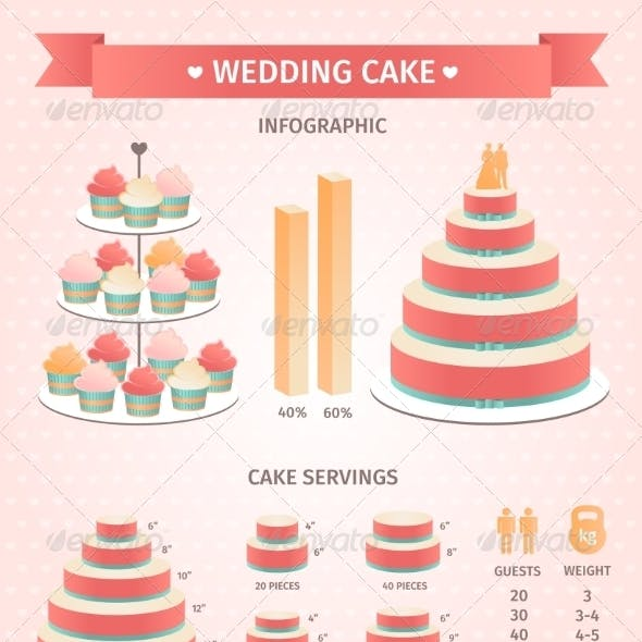 Infographic Wedding Cake Servings.