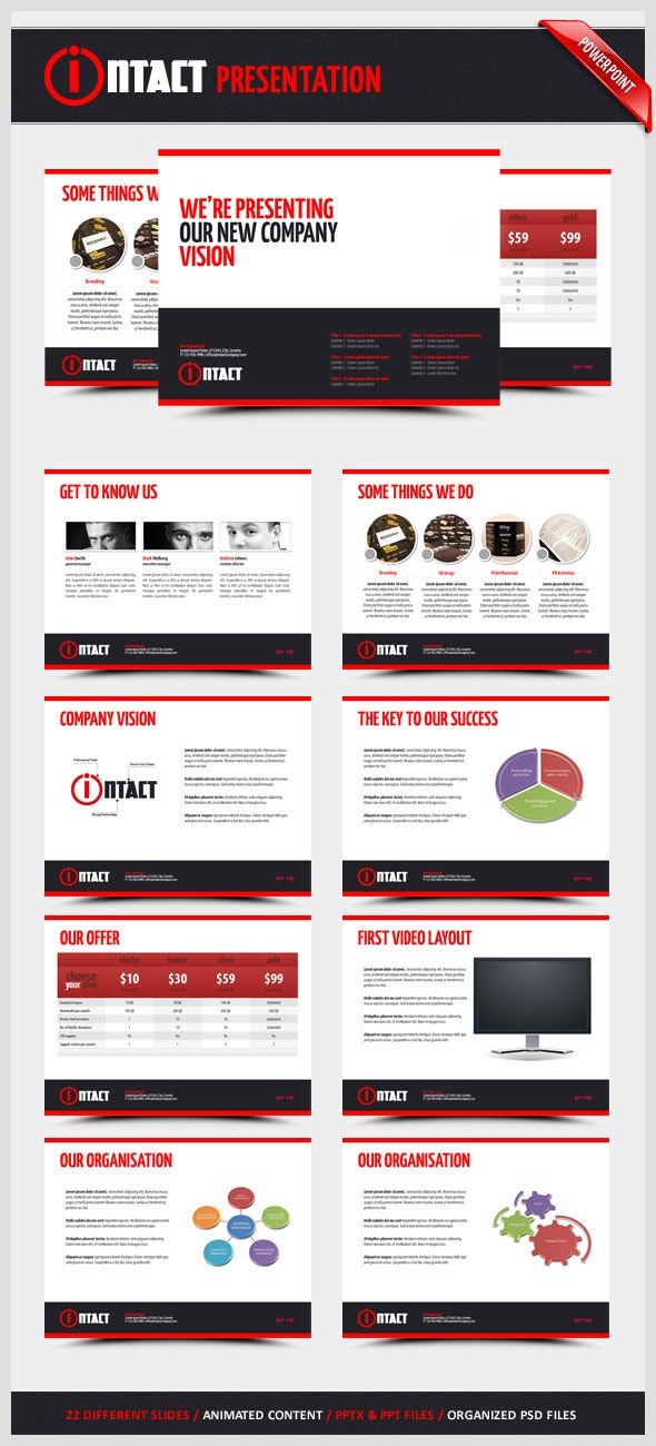 Intact Powerpoint Presentation - PowerPoint Templates Presentation Templates