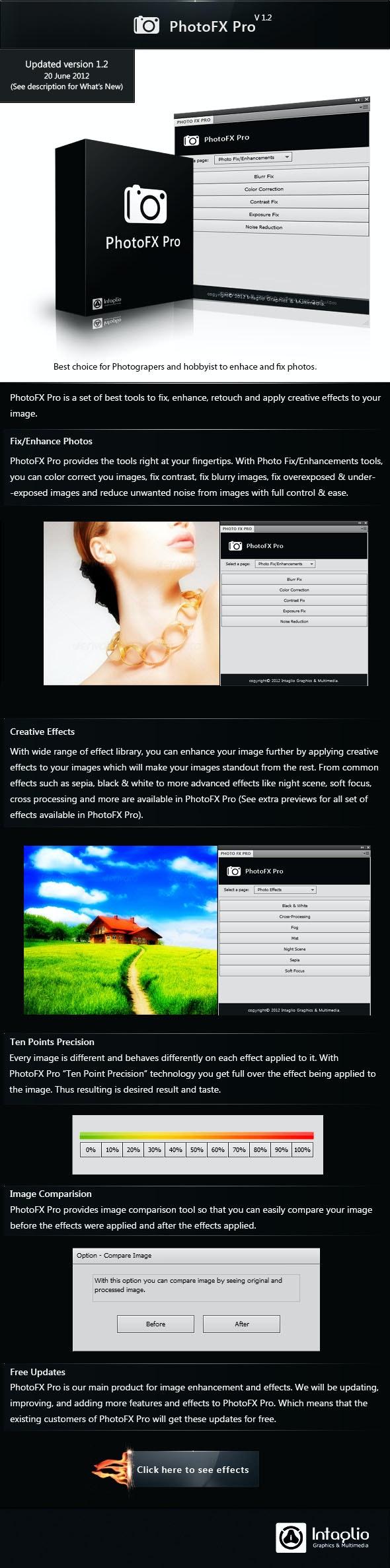 PhotoFX Pro - Photoshop Add-ons