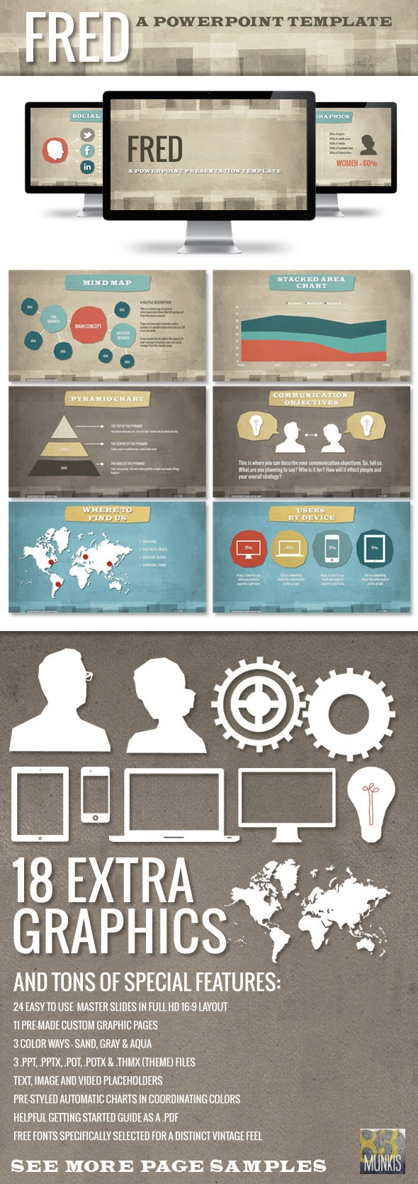 FRED Professional Powerpoint Presentation Template - PowerPoint Templates Presentation Templates