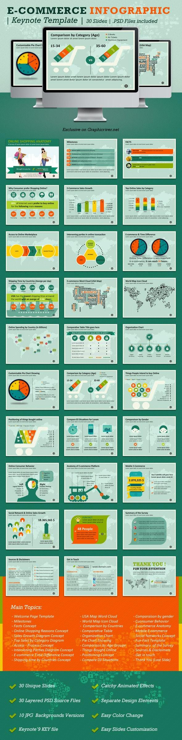 E-Commerce Infographic Keynote Template  - Creative Keynote Templates
