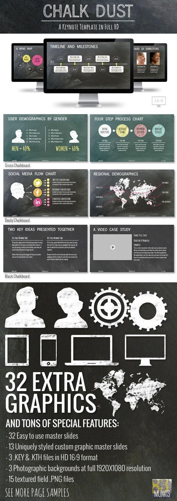 Chalk Dust Keynote Presentation Template - Creative Keynote Templates