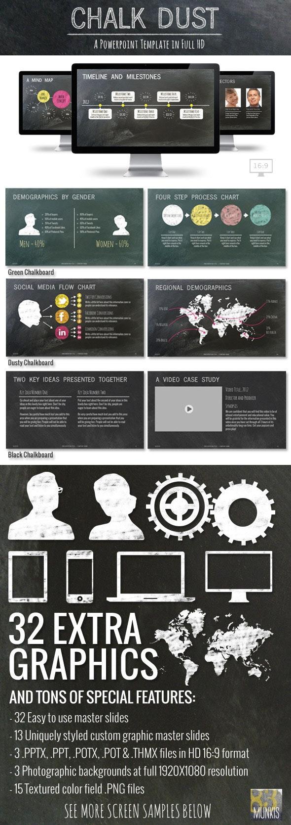 Chalk Dust Powerpoint Presentation Template - PowerPoint Templates Presentation Templates