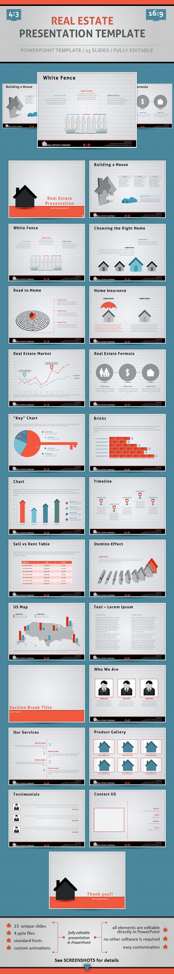 Real Estate Powerpoint Presentation Template - PowerPoint Templates Presentation Templates