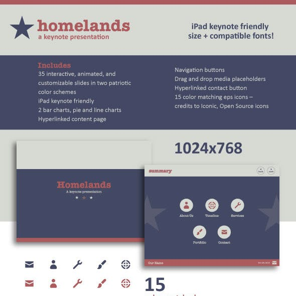 Homelands Keynote Presentation