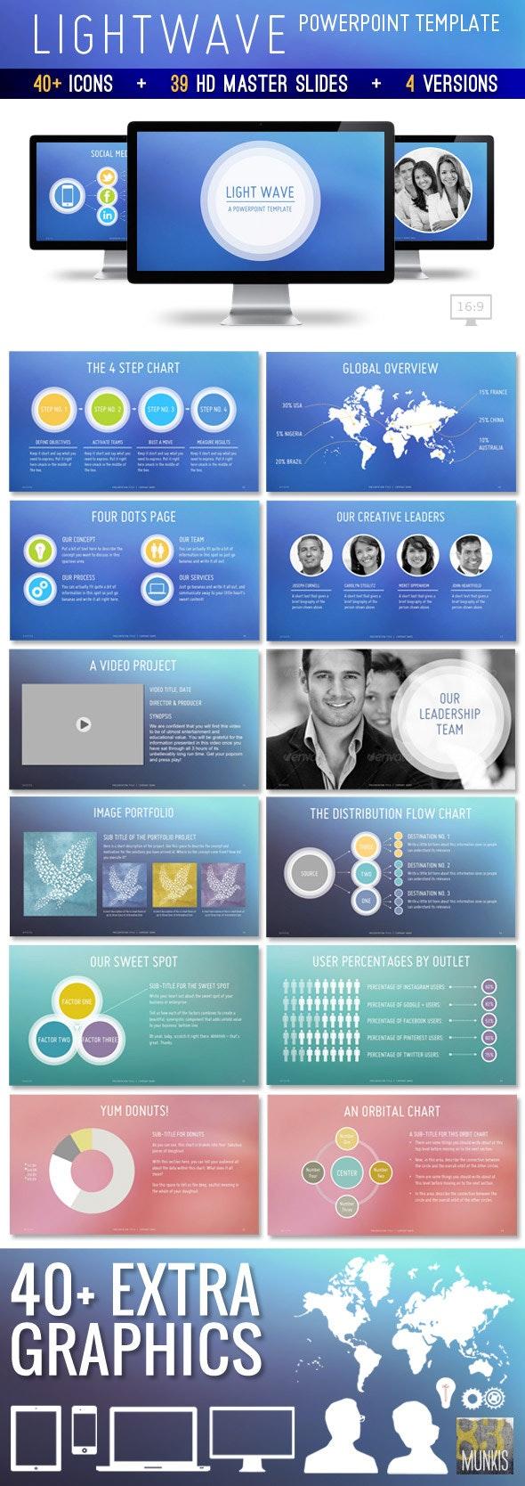 Lightwave Powerpoint Template - Business PowerPoint Templates