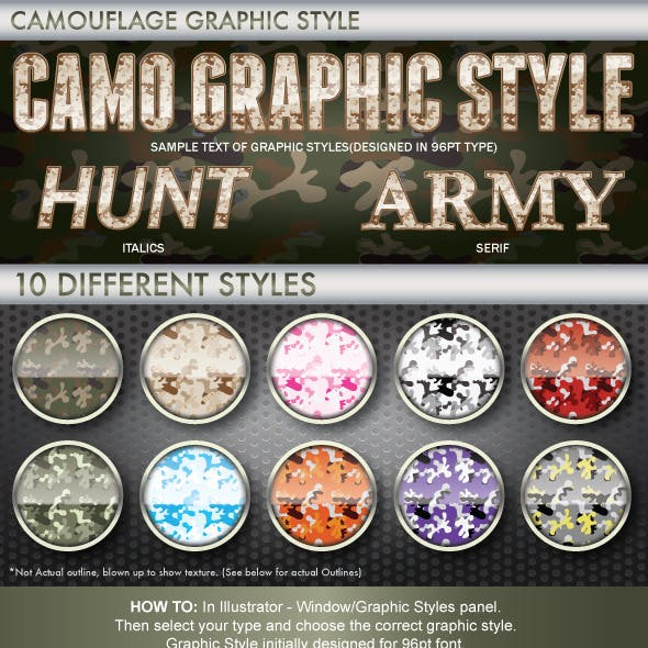 Camouflage Graphic Style