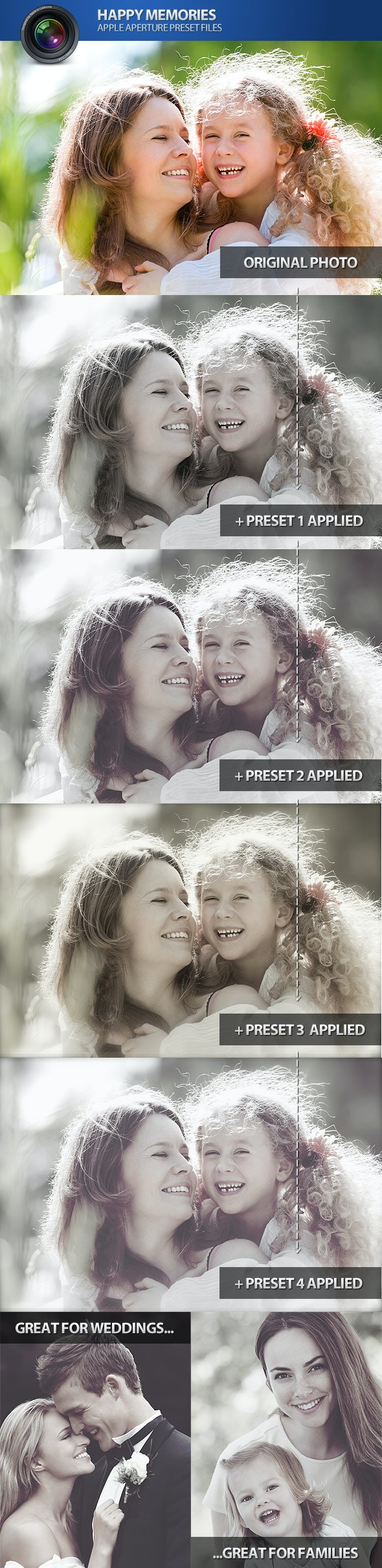Happy Memories Aperture Photo Presets - Aperture Presets Add-ons