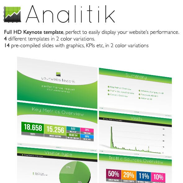 Analitik - Reporting Display Keynote Template