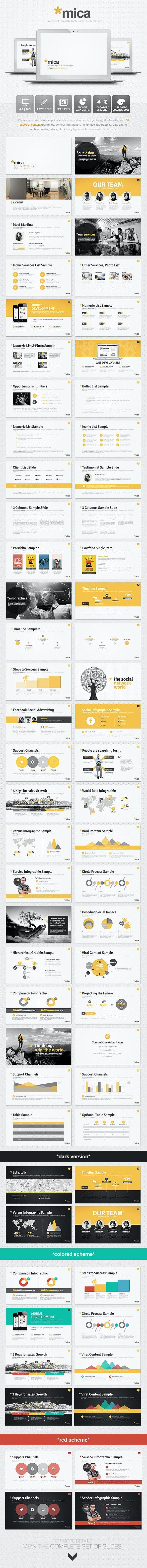 Mica Powerpoint Presentation Template - PowerPoint Templates Presentation Templates