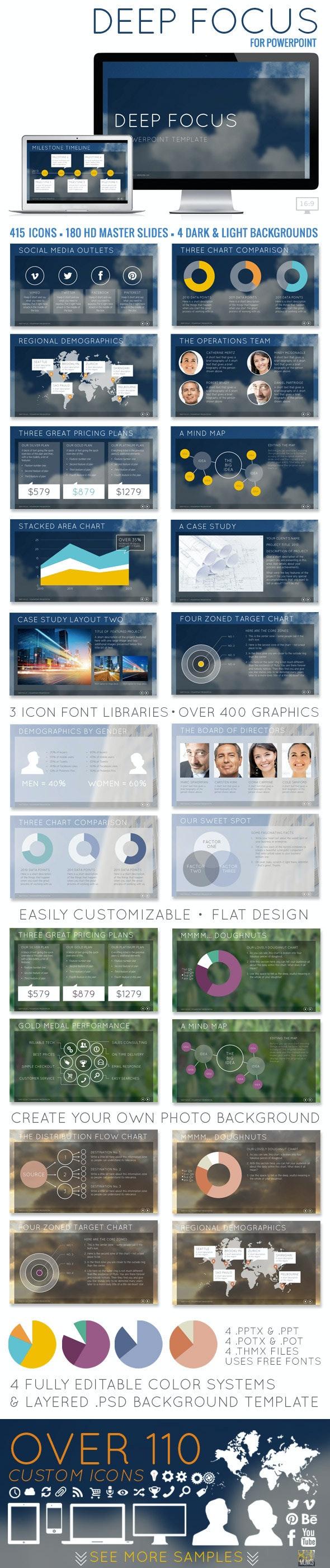 Deep Focus Powerpoint Presentation Template - Creative PowerPoint Templates