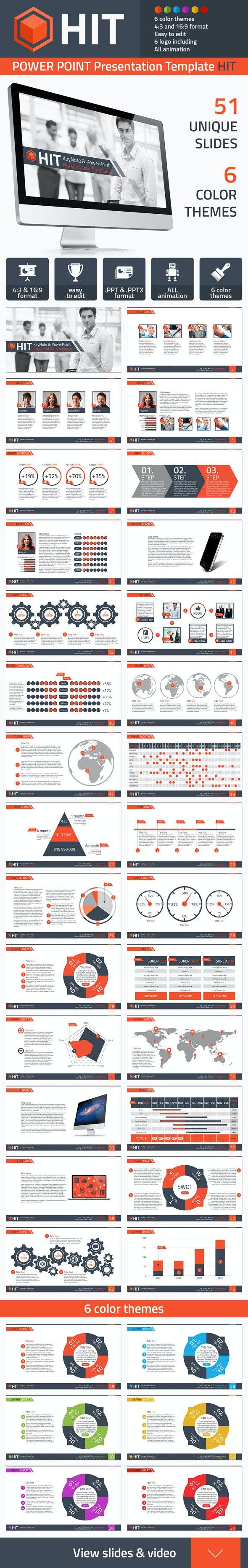 PowerPoint HIT - PowerPoint Templates Presentation Templates