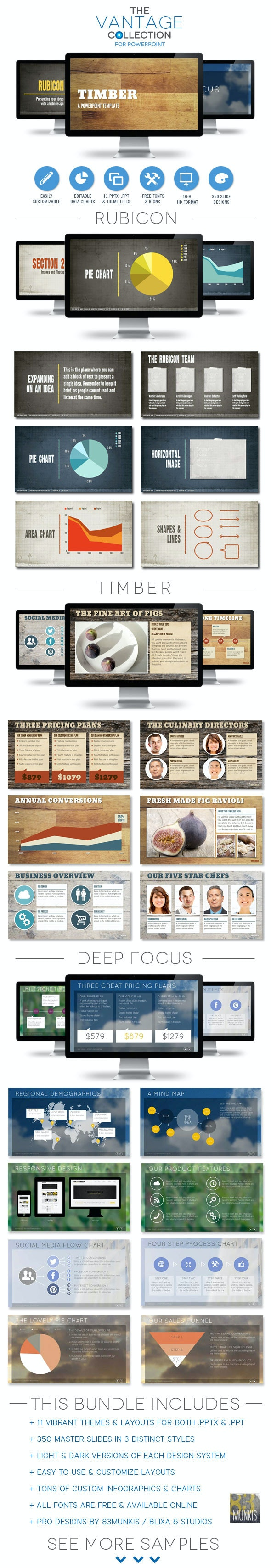 Vantage Collection Powerpoint Template Bundle - Creative PowerPoint Templates