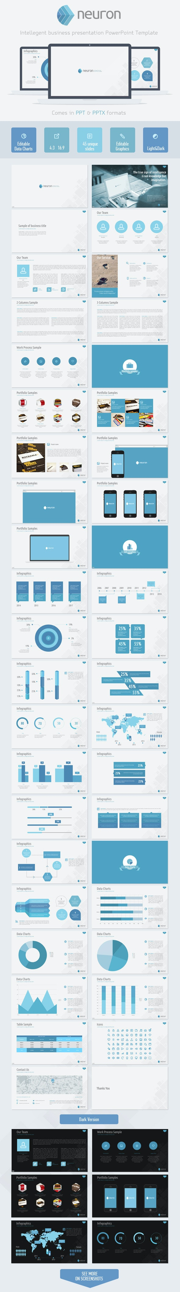 Neuron Powerpoint Presentation Template - Business PowerPoint Templates