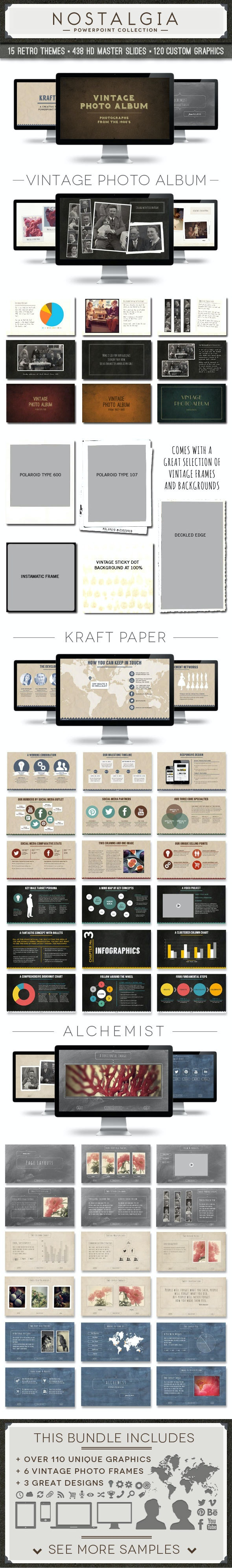 Nostalgia Collection Powerpoint Template Bundle - Creative PowerPoint Templates