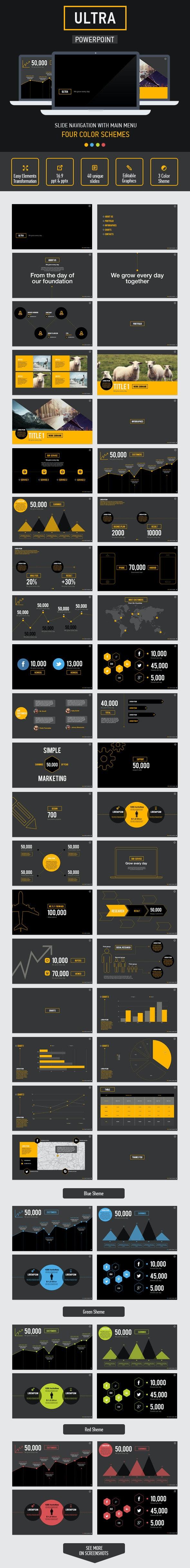 Ultra PowerPoint Presentation Template - Creative PowerPoint Templates