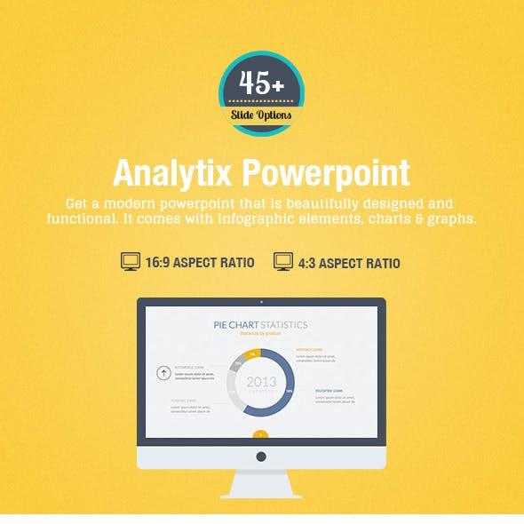 Analytix Powerpoint Presentation