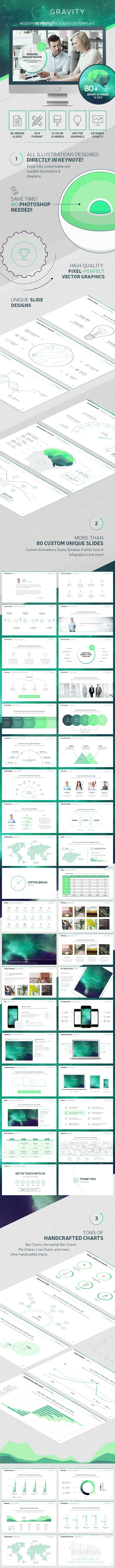 Gravity Keynote - Modern Presentation Template - Keynote Templates Presentation Templates