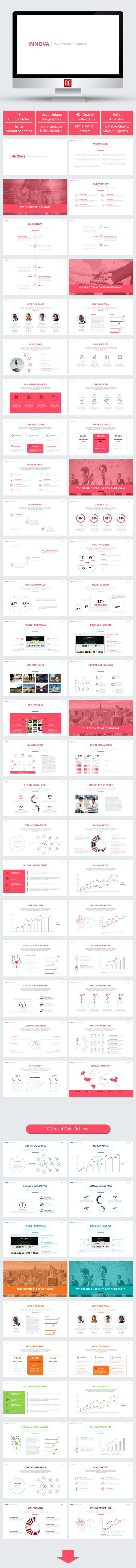 Innova Powerpoint Template - Business PowerPoint Templates