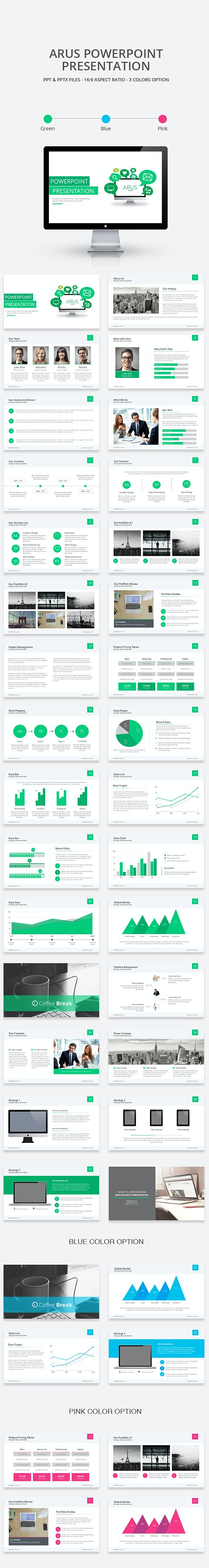 Arus Powerpoint Presentation Template - Business PowerPoint Templates