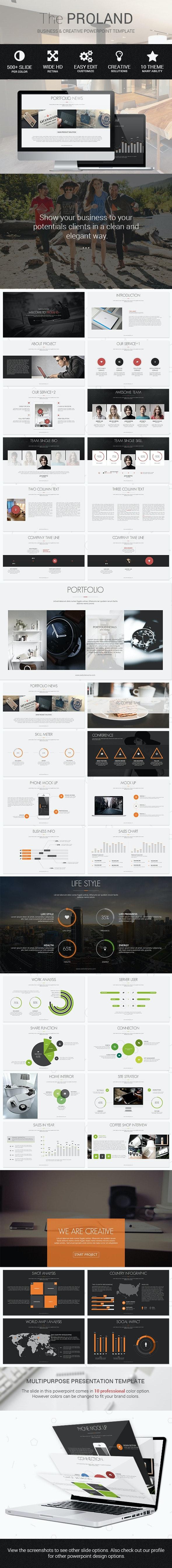 Proland - Powerpoint Multipurpose Template - Business PowerPoint Templates