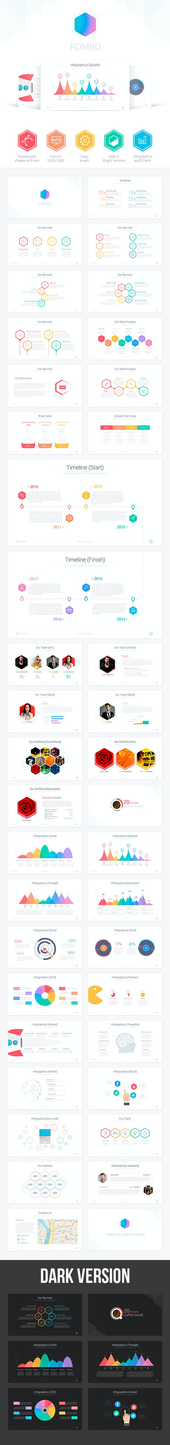 Rombo - Powerpoint Template - Business PowerPoint Templates