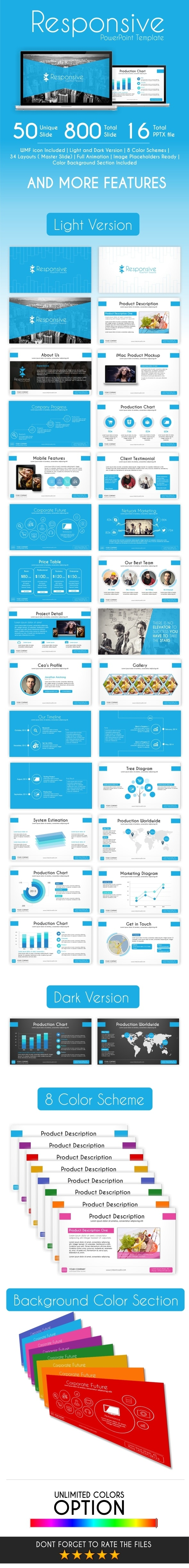 Responsive PowerPoint Template - Business PowerPoint Templates