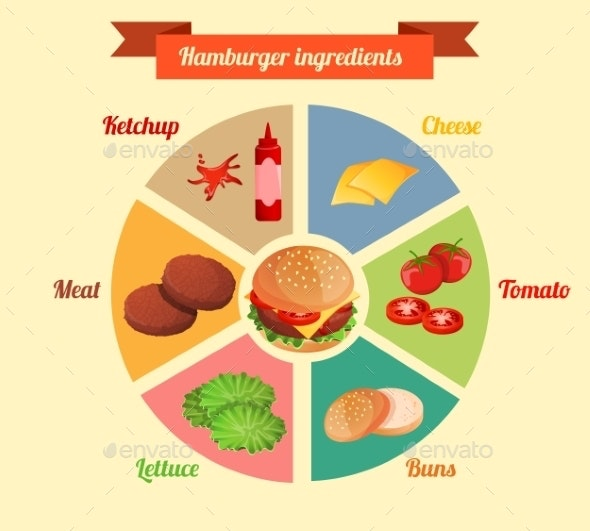 Hamburger Ingredients Infographic - Food Objects