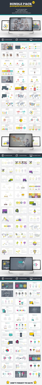 Bundle Powerpoint Presentations - Presentation Templates