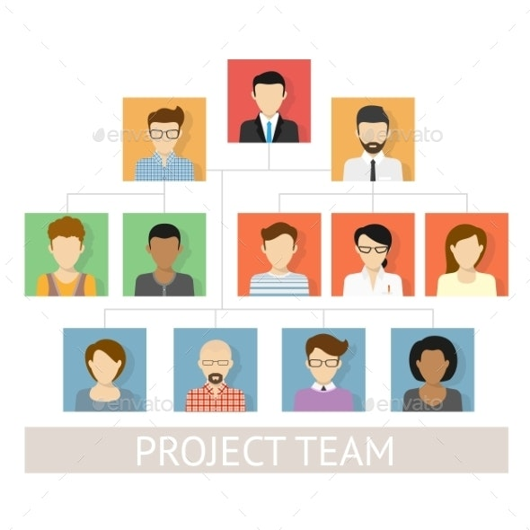 Project Team Organization - Concepts Business