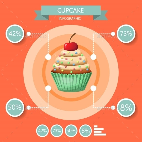 Cupcake Infographics Set - Food Objects
