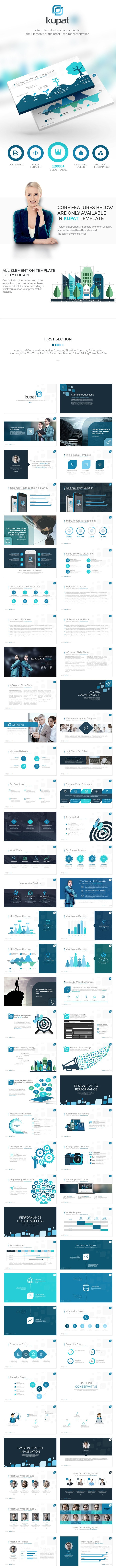 Kupat - Big Deal Powerpoint Template - Business PowerPoint Templates