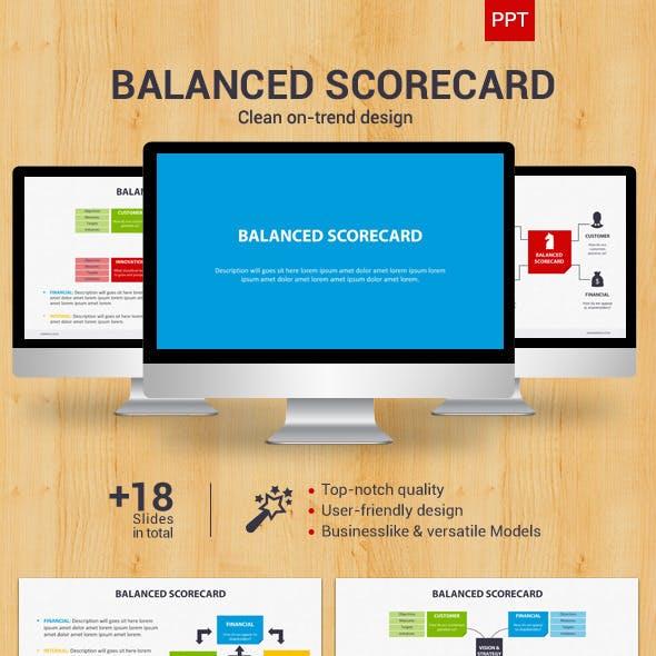 Balanced Scorecard - Powerpoint