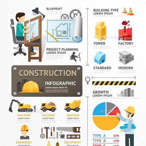 Construction Template Design Infographic