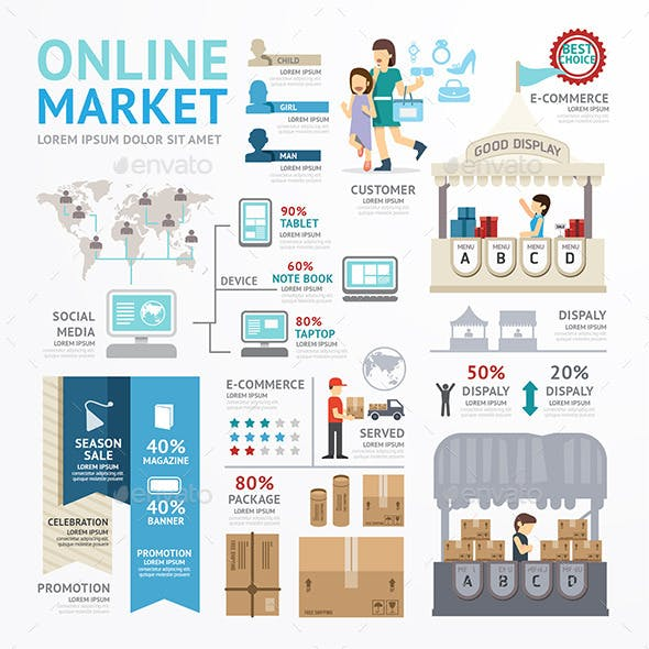 Ecommerce Business Market Online Template Design