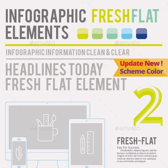Fresh-Flat 2.0