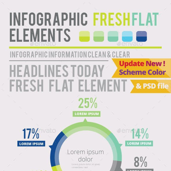 Fresh-Flat 1.0