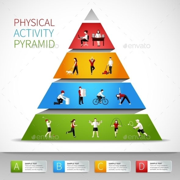 Physical Activity Pyramid Infographic - Sports/Activity Conceptual