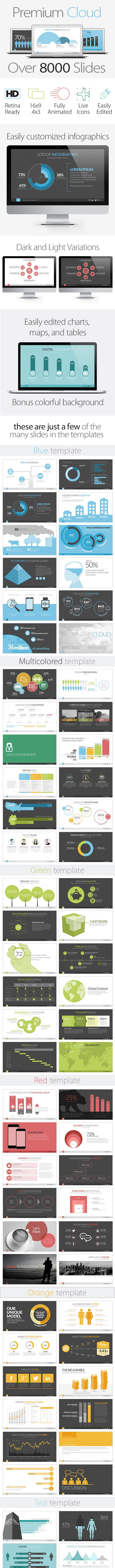 Premium Cloud - Business PowerPoint Templates