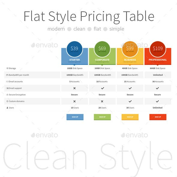 Flat Style Pricing Table