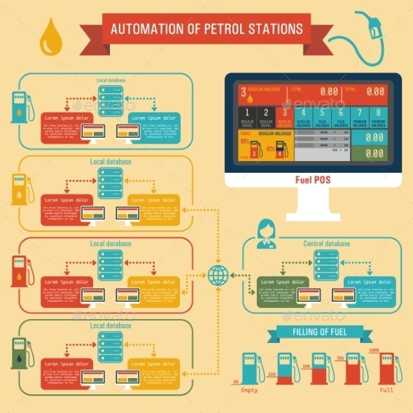 Infographics Automation of Petrol Stations - Computers Technology