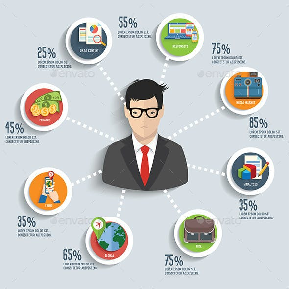 Business of Infographic