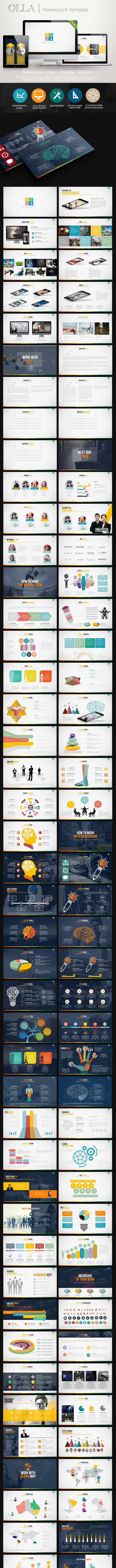 Olla PowerPoint Presentation Template - Business PowerPoint Templates